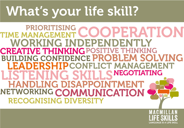 Life-Skills-Wordcloud-600.jpg